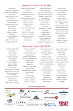 image:Beer and Ballet 2019 Contributors and Sponsors